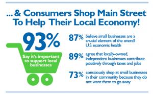 SCORE.org Wholesale-Retail Info-graphic2